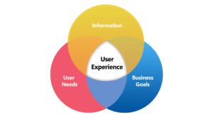 user experience javascript